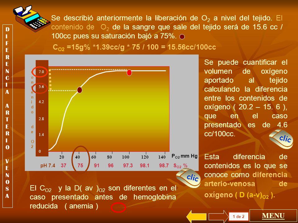 Se describió anteriormente la liberación de O2 a nivel del tejido
