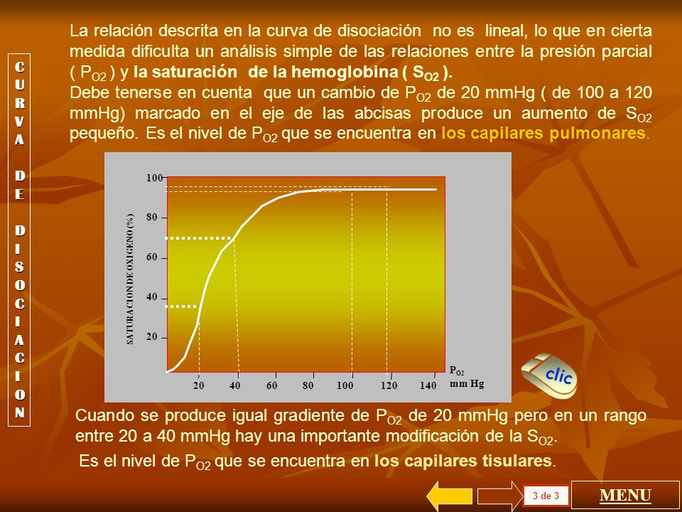 Es el nivel de PO2 que se encuentra en los capilares tisulares.