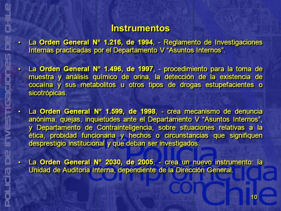 Instrumentos La Orden General N° 1.216, de 1994, - Reglamento de Investigaciones Internas practicadas por el Departamento V Asuntos Internos .