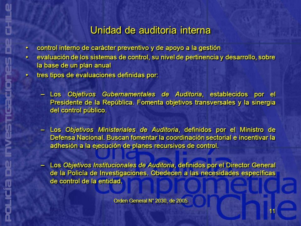Unidad de auditoria interna