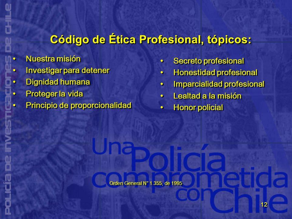 Código de Ética Profesional, tópicos: