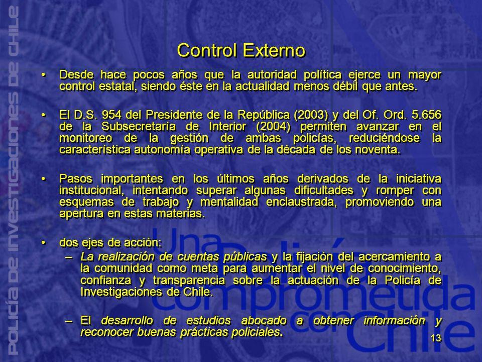 Control Externo Desde hace pocos años que la autoridad política ejerce un mayor control estatal, siendo éste en la actualidad menos débil que antes.