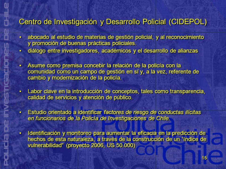 Centro de Investigación y Desarrollo Policial (CIDEPOL)