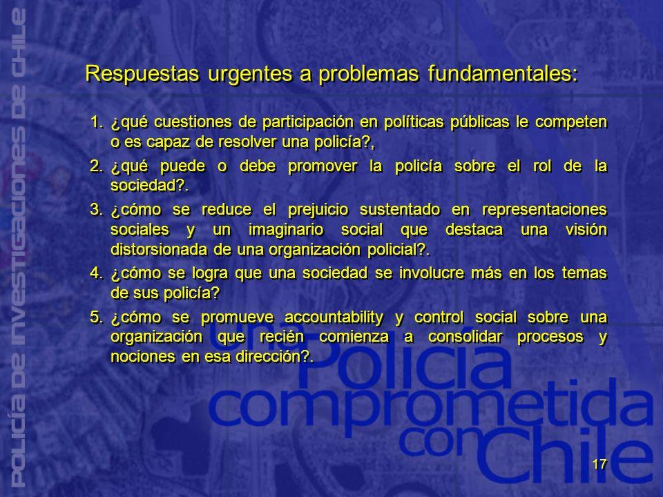 Respuestas urgentes a problemas fundamentales: