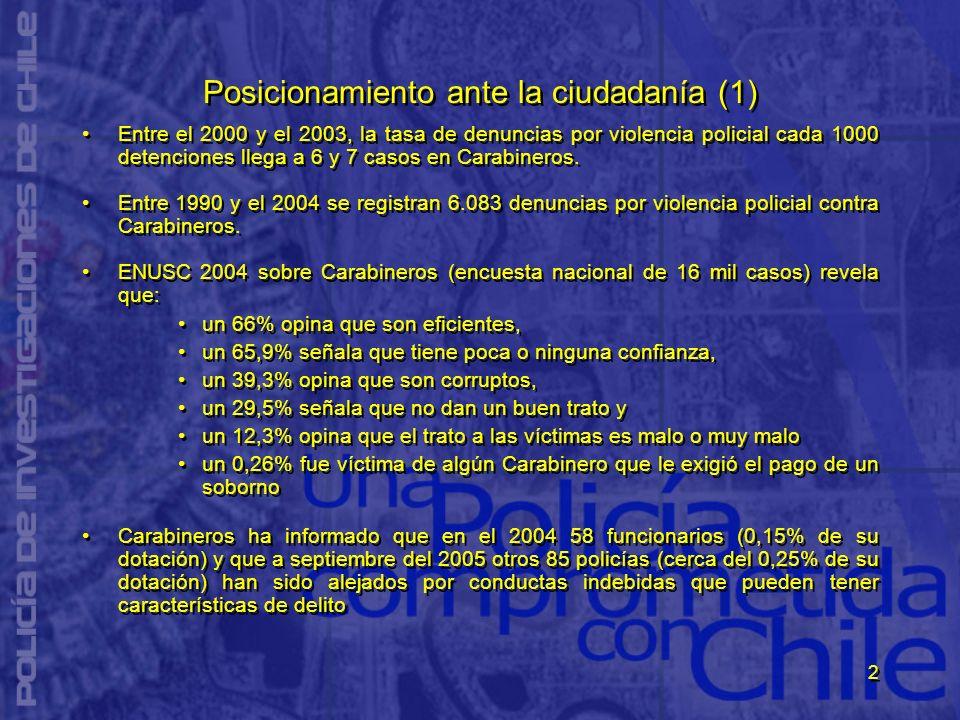 Posicionamiento ante la ciudadanía (1)