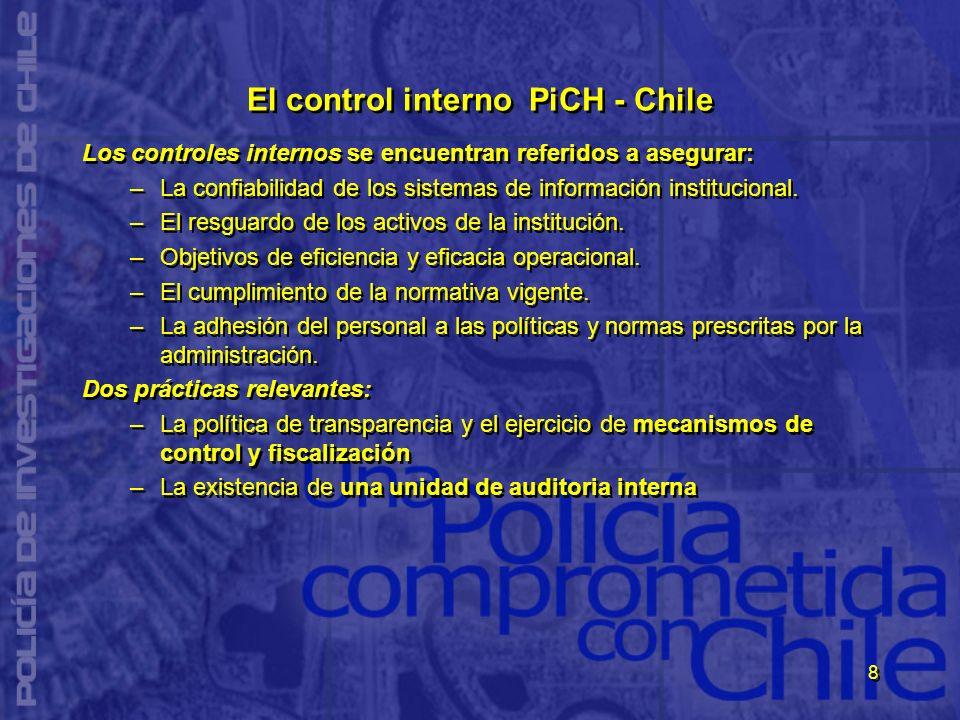 El control interno PiCH - Chile