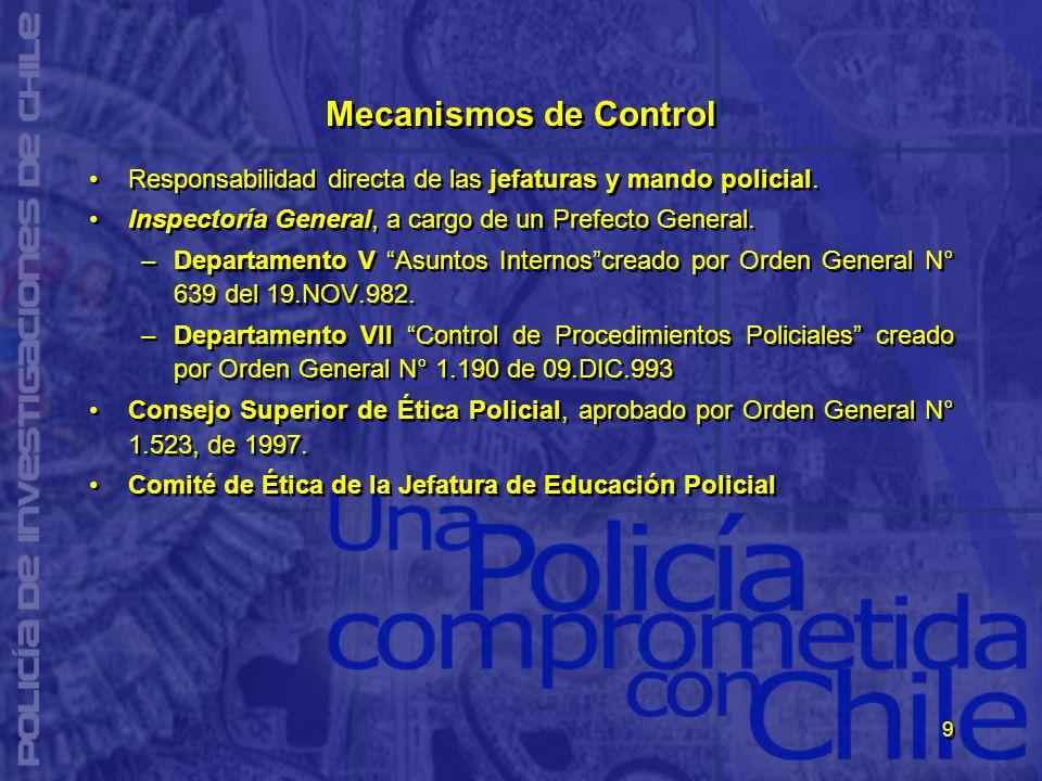 Mecanismos de Control Responsabilidad directa de las jefaturas y mando policial. Inspectoría General, a cargo de un Prefecto General.
