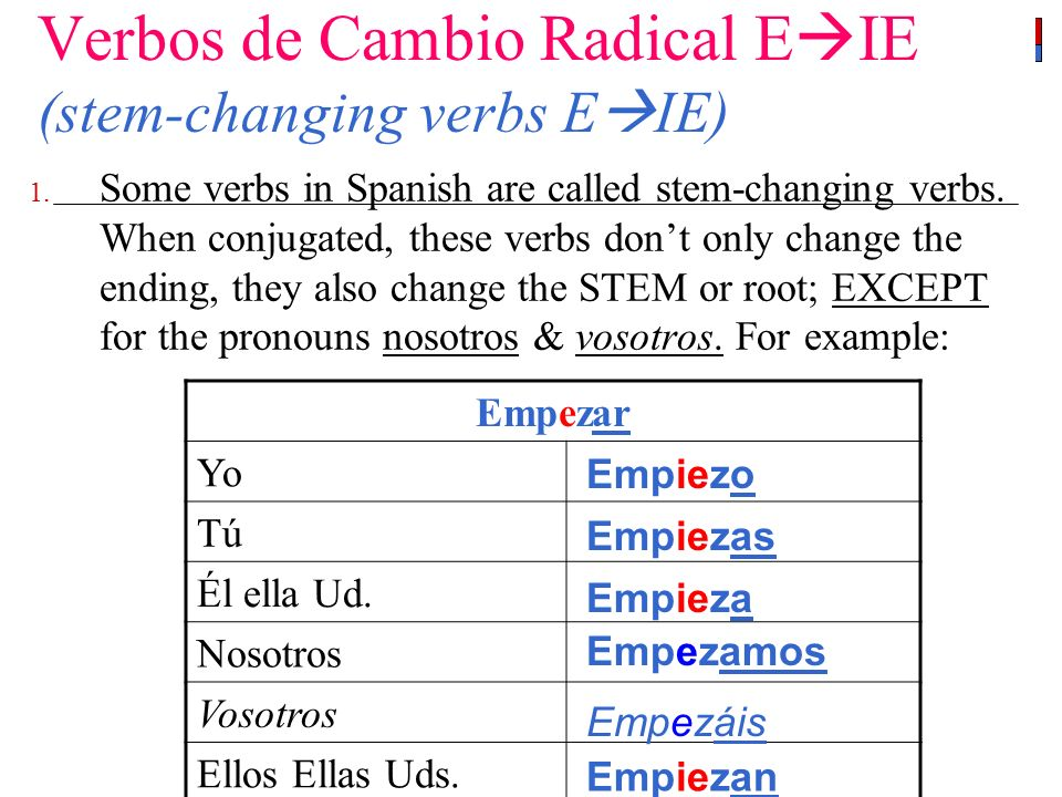 Verbos de Cambio Radical EIE (stem-changing verbs EIE)