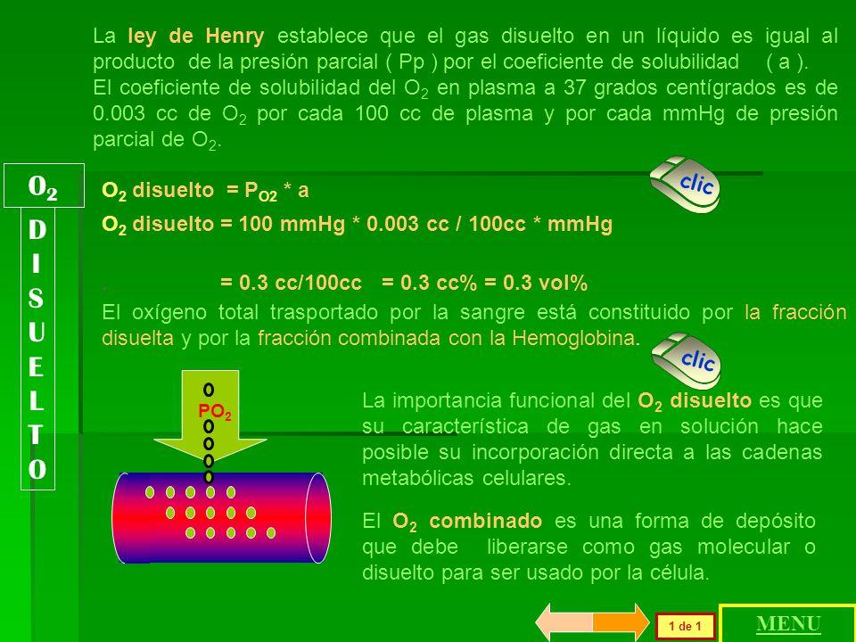 La ley de Henry establece que el gas disuelto en un líquido es igual al producto de la presión parcial ( Pp ) por el coeficiente de solubilidad ( a ).