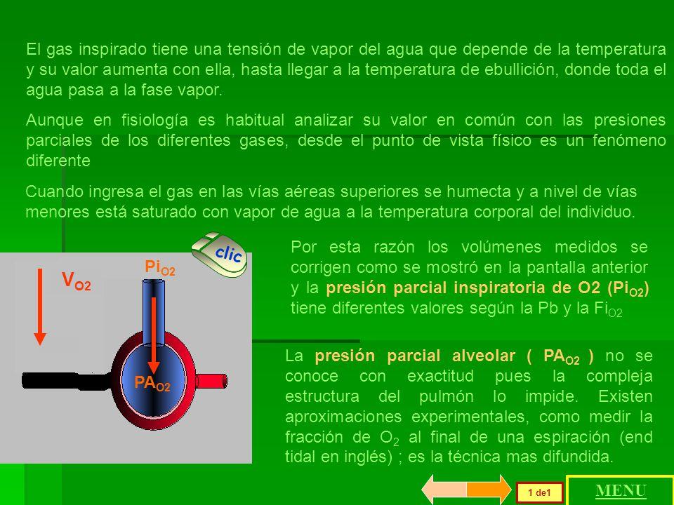 El gas inspirado tiene una tensión de vapor del agua que depende de la temperatura y su valor aumenta con ella, hasta llegar a la temperatura de ebullición, donde toda el agua pasa a la fase vapor.