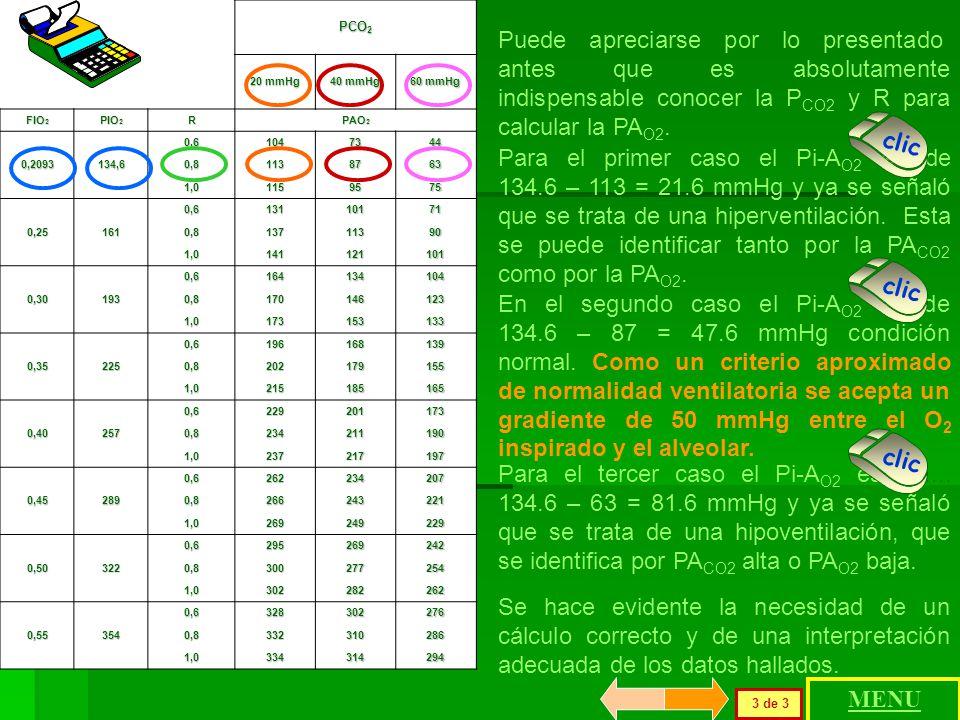 PCO2 20 mmHg. 40 mmHg. 60 mmHg. FIO2. PIO2. R. PAO2. 0,2093. 134,6. 0,6. 104. 73. 44. 0,8.