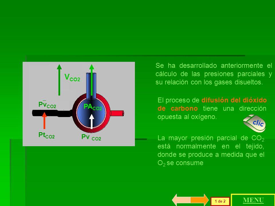 Se ha desarrollado anteriormente el cálculo de las presiones parciales y su relación con los gases disueltos.
