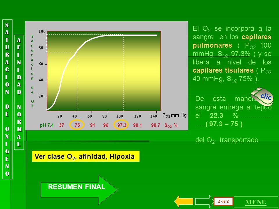 Ver clase O2, afinidad, Hipoxia