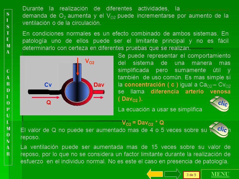 La ecuación a usar se simplifica VO2