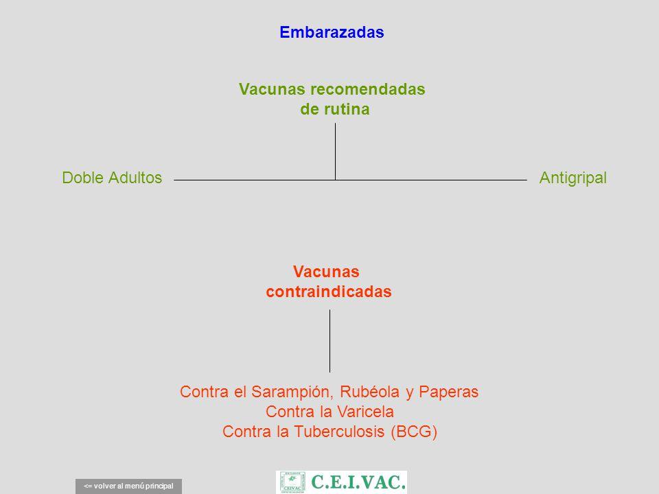 Embarazadas Vacunas recomendadas de rutina Vacunas contraindicadas