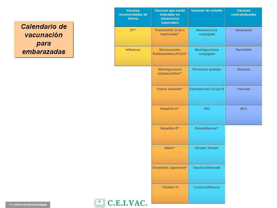Calendario de vacunación para embarazadas