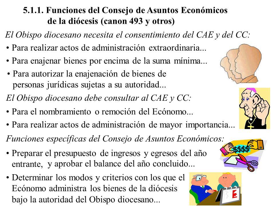 5.1.1. Funciones del Consejo de Asuntos Económicos de la diócesis (canon 493 y otros)