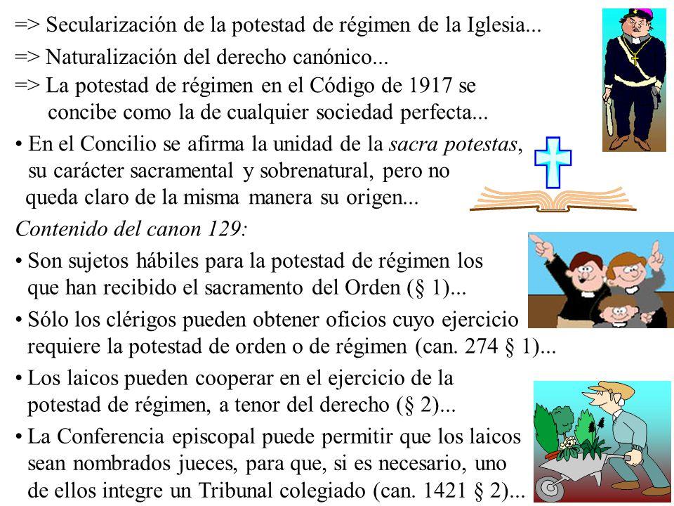 => Secularización de la potestad de régimen de la Iglesia...