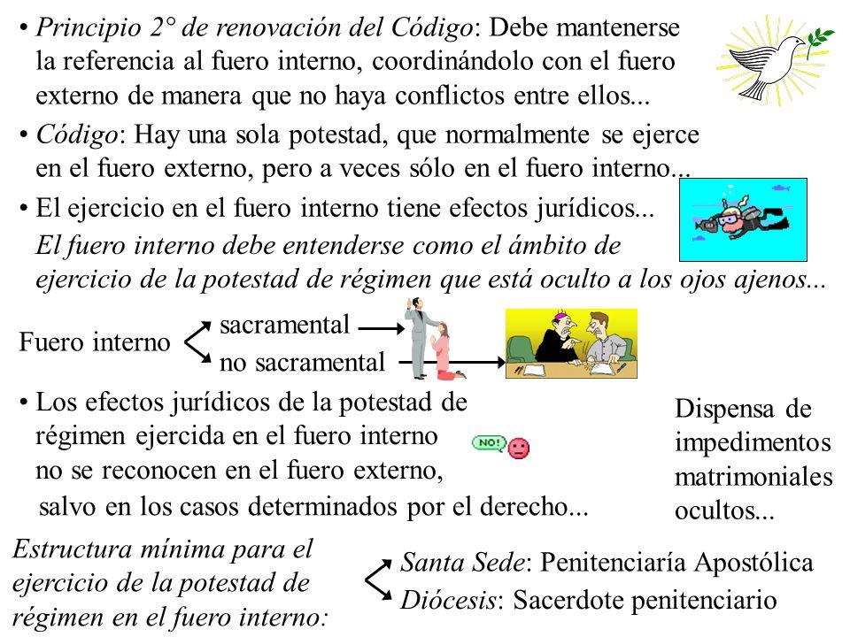 Principio 2° de renovación del Código: Debe mantenerse la referencia al fuero interno, coordinándolo con el fuero externo de manera que no haya conflictos entre ellos...