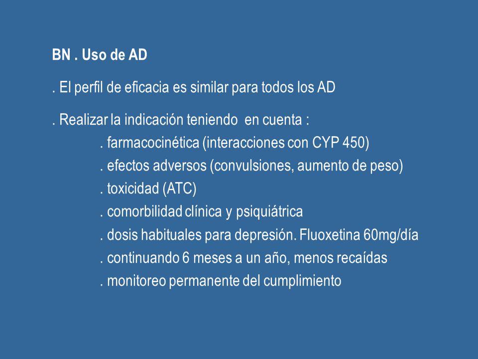 BN . Uso de AD . El perfil de eficacia es similar para todos los AD.