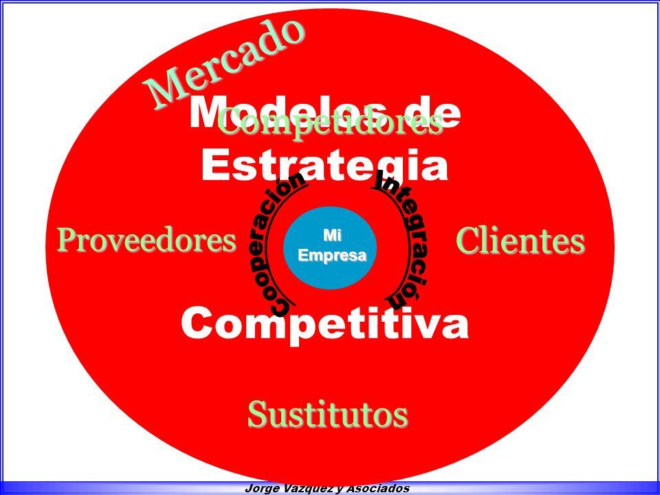 Mercado Competidores Clientes E Sustitutos Proveedores Cooperación