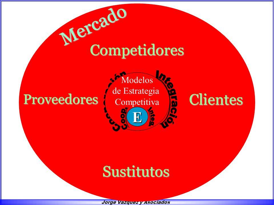 E Modelos de Estrategia Competitiva Coop. Integ. Subescenario Político