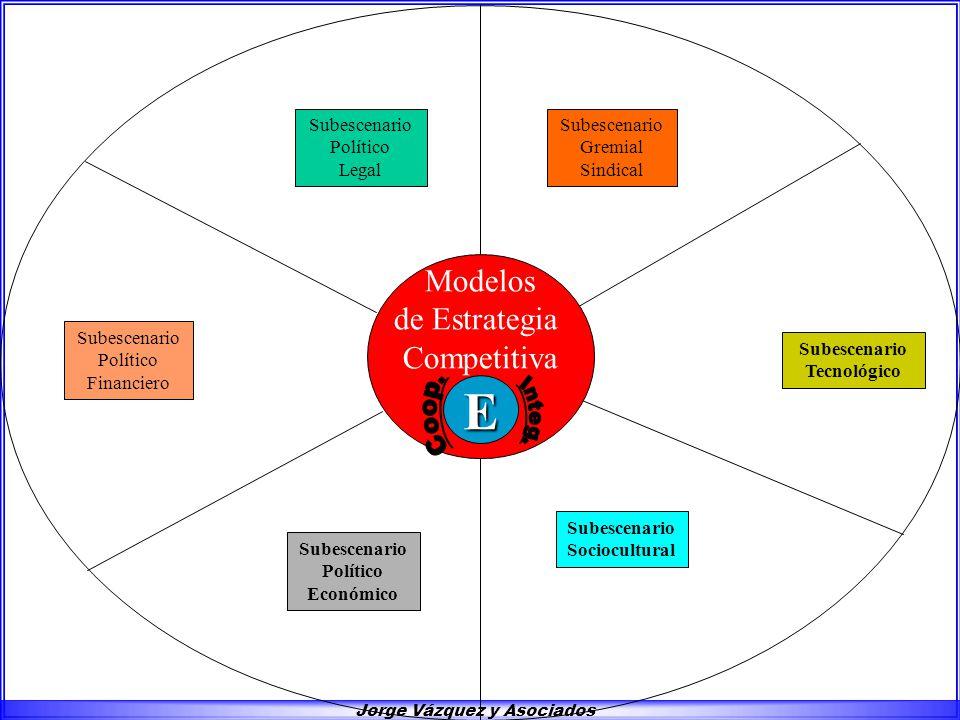 MEJORA CONTINUA Benchmarking: Interno; Competitivo;