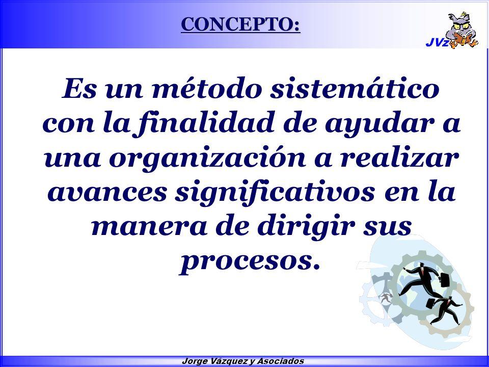EL MODELO DE PROCESOS -Sistema de Gestión de la Calidad-