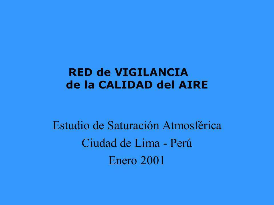 RED de VIGILANCIA de la CALIDAD del AIRE