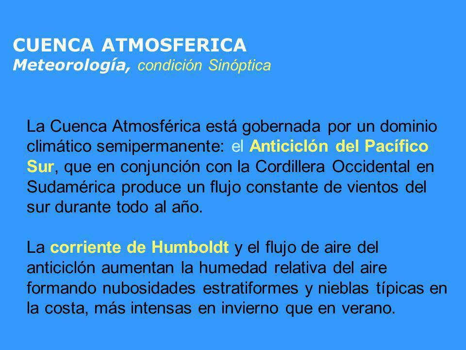 CUENCA ATMOSFERICA Meteorología, condición Sinóptica.