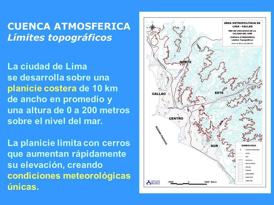 CUENCA ATMOSFERICA Límites topográficos La ciudad de Lima