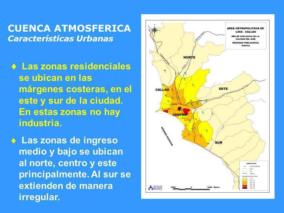CUENCA ATMOSFERICA Características Urbanas.