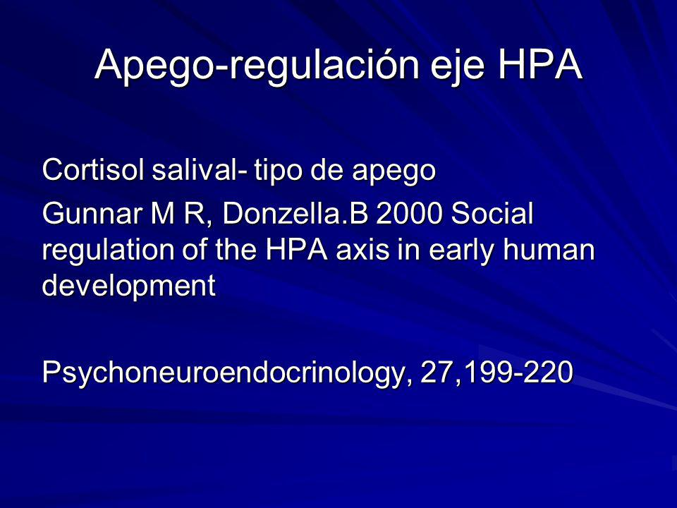 Apego-regulación eje HPA