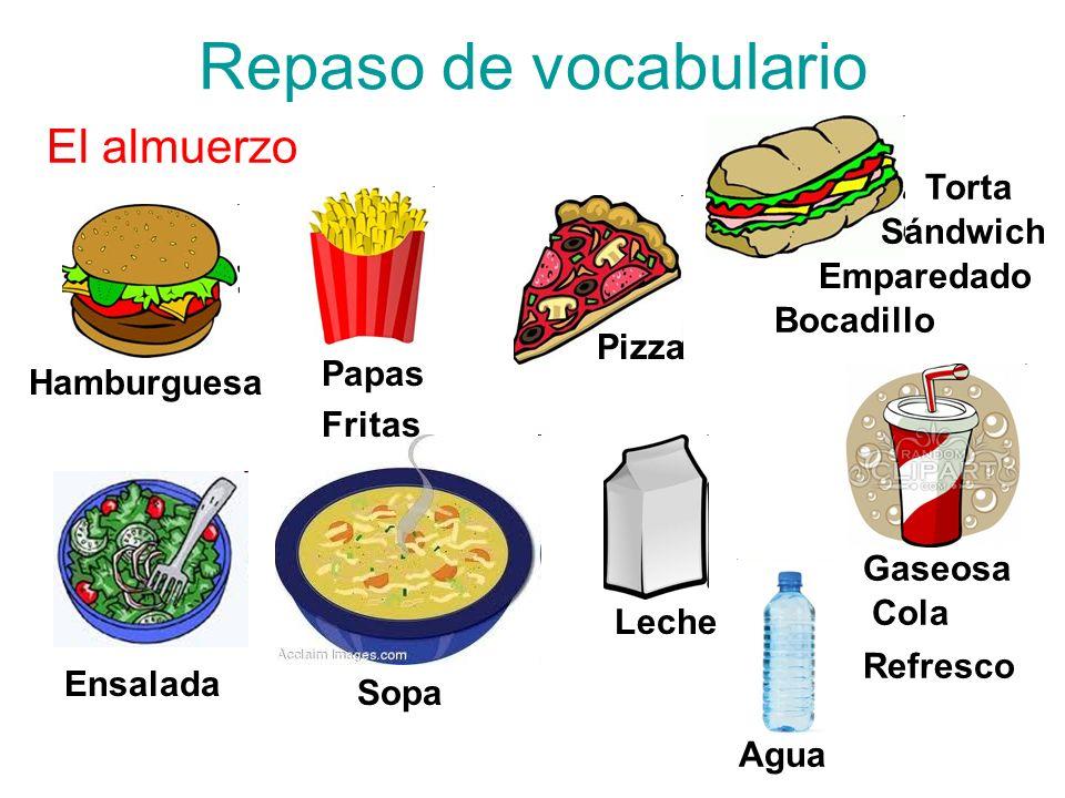 Repaso de vocabulario El almuerzo Torta Sándwich Emparedado Bocadillo
