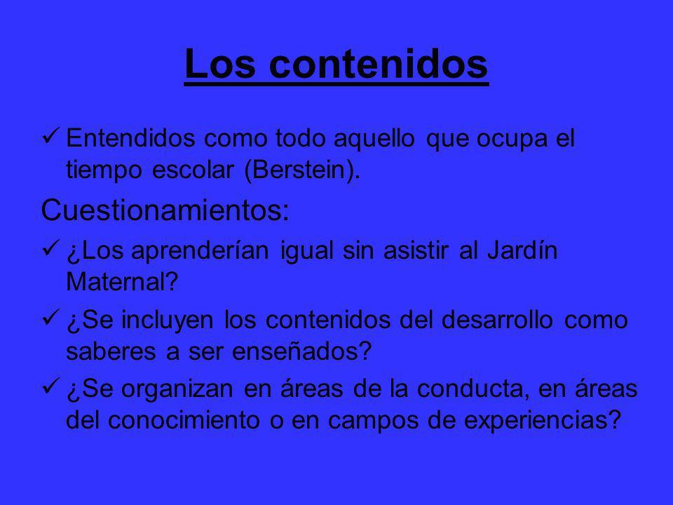 Los contenidos Cuestionamientos: