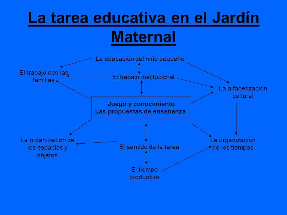 La tarea educativa en el Jardín Maternal
