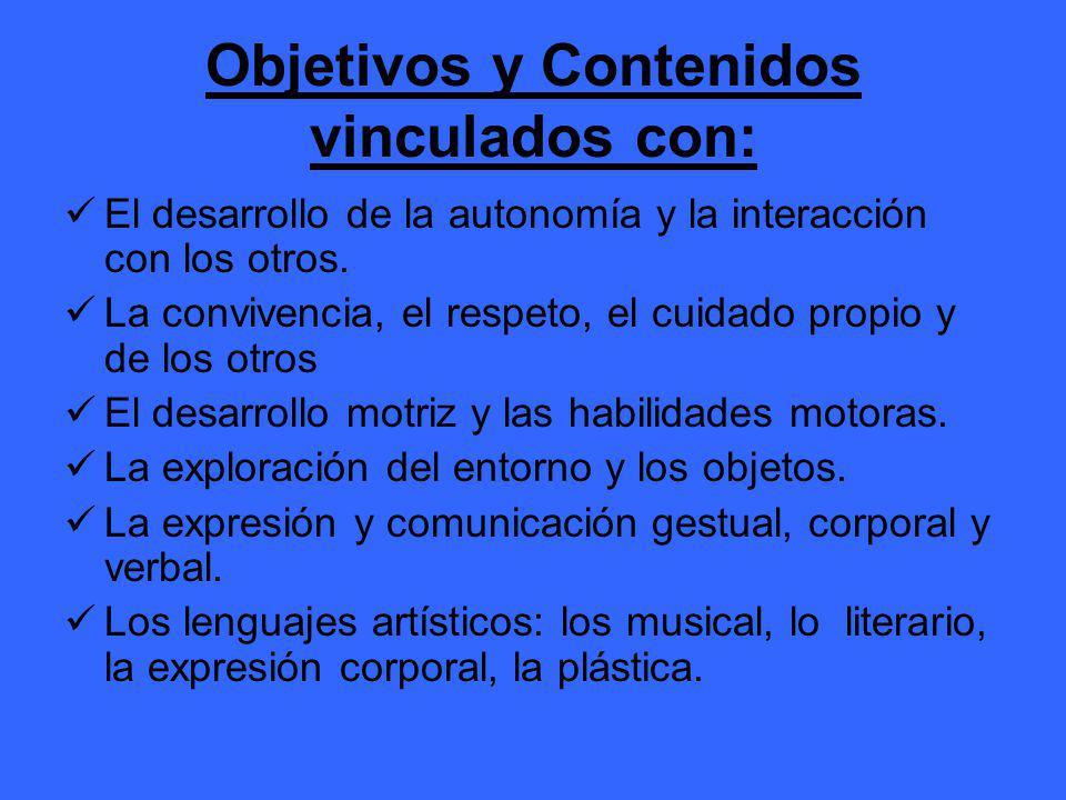 Objetivos y Contenidos vinculados con: