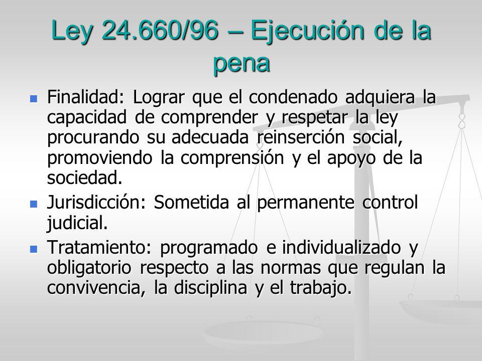 Ley 24.660/96 – Ejecución de la pena