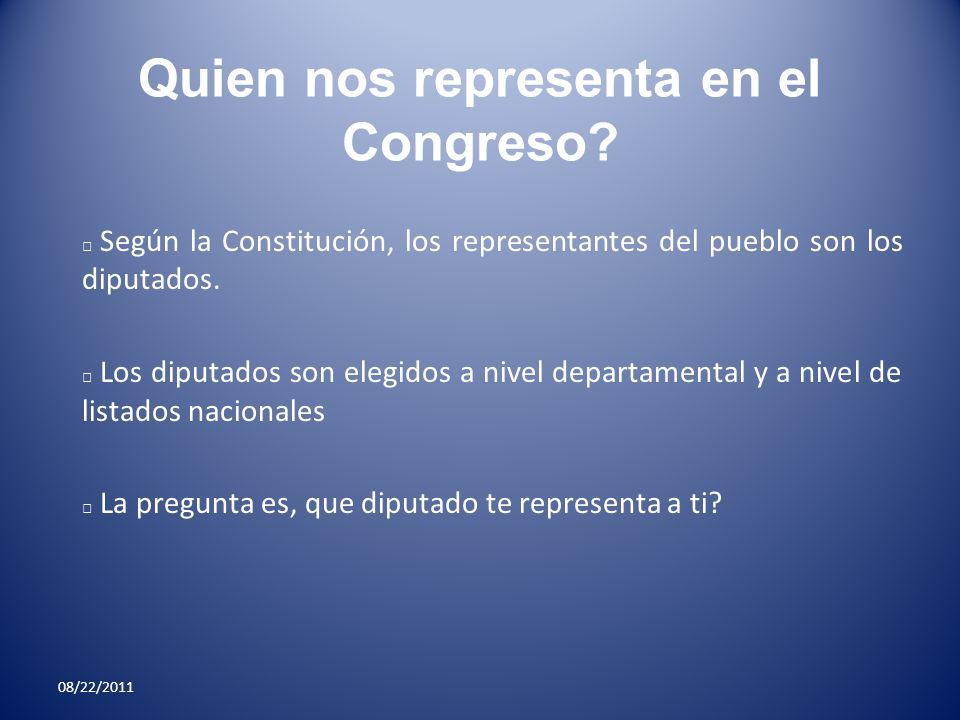 Quien nos representa en el Congreso