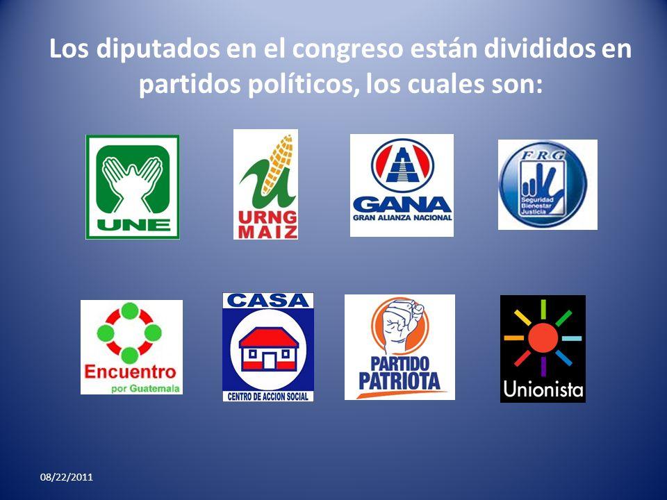 Los diputados en el congreso están divididos en partidos políticos, los cuales son: