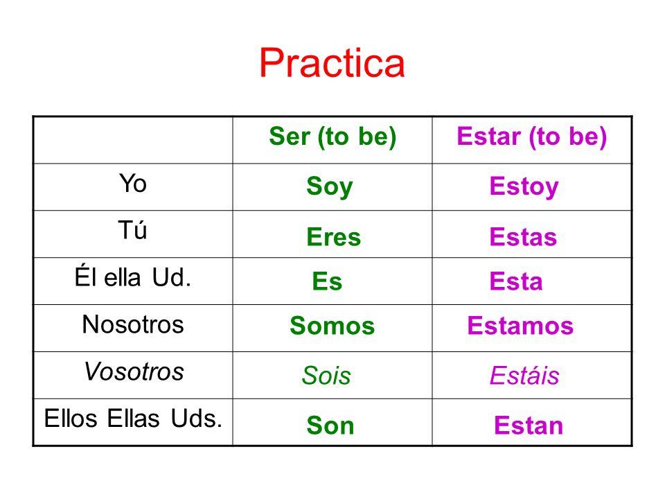 Practica Ser (to be) Estar (to be) Yo Tú Él ella Ud. Nosotros Vosotros