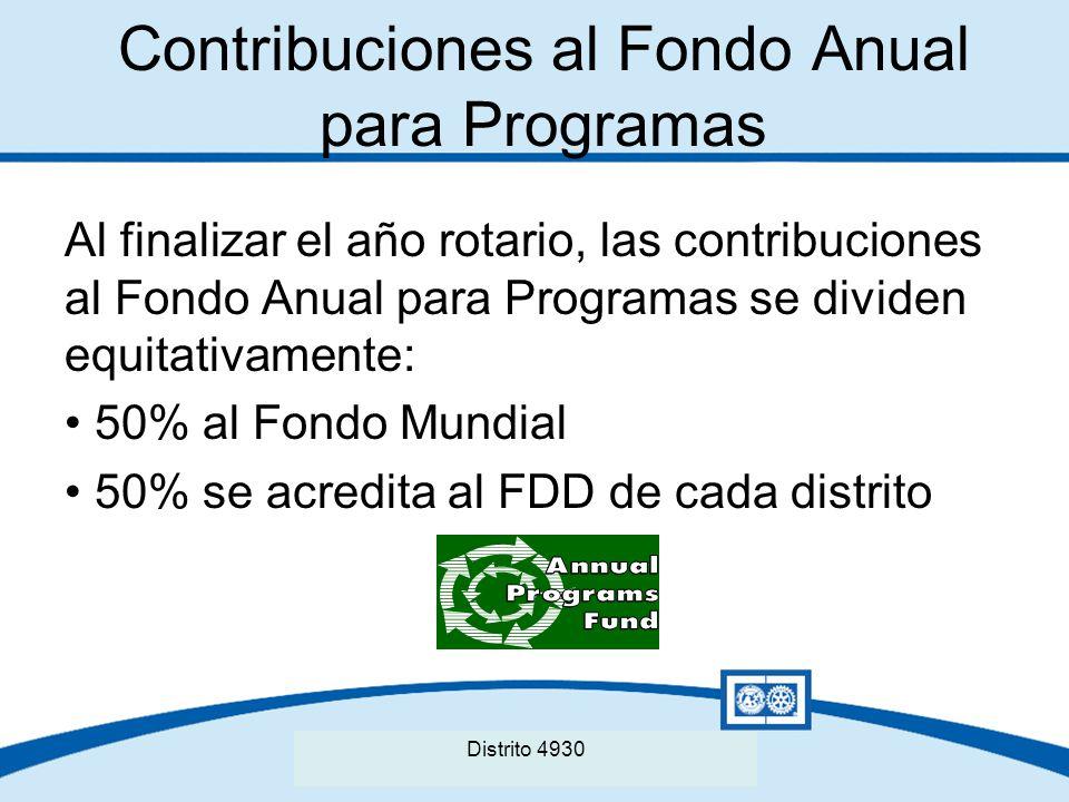 Contribuciones al Fondo Anual para Programas