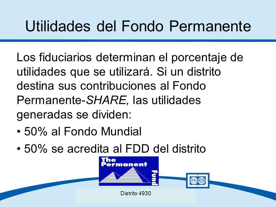 Utilidades del Fondo Permanente