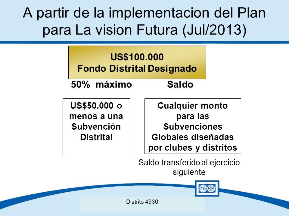 Fondo Distrital Designado US$50.000 o menos a una Subvención Distrital