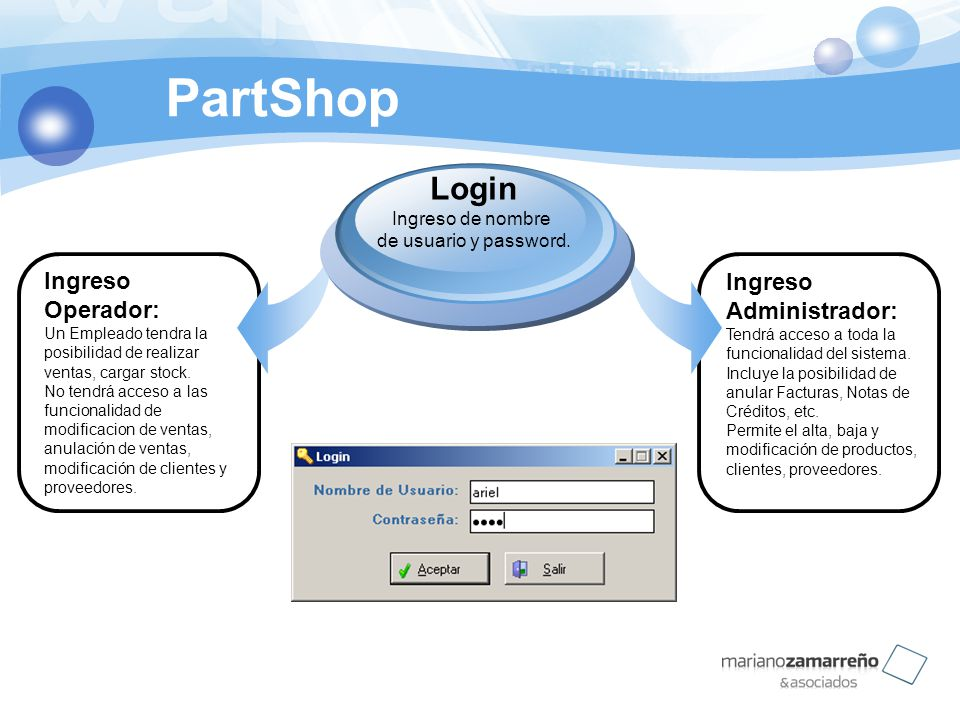 PartShop Login Ingreso Operador: