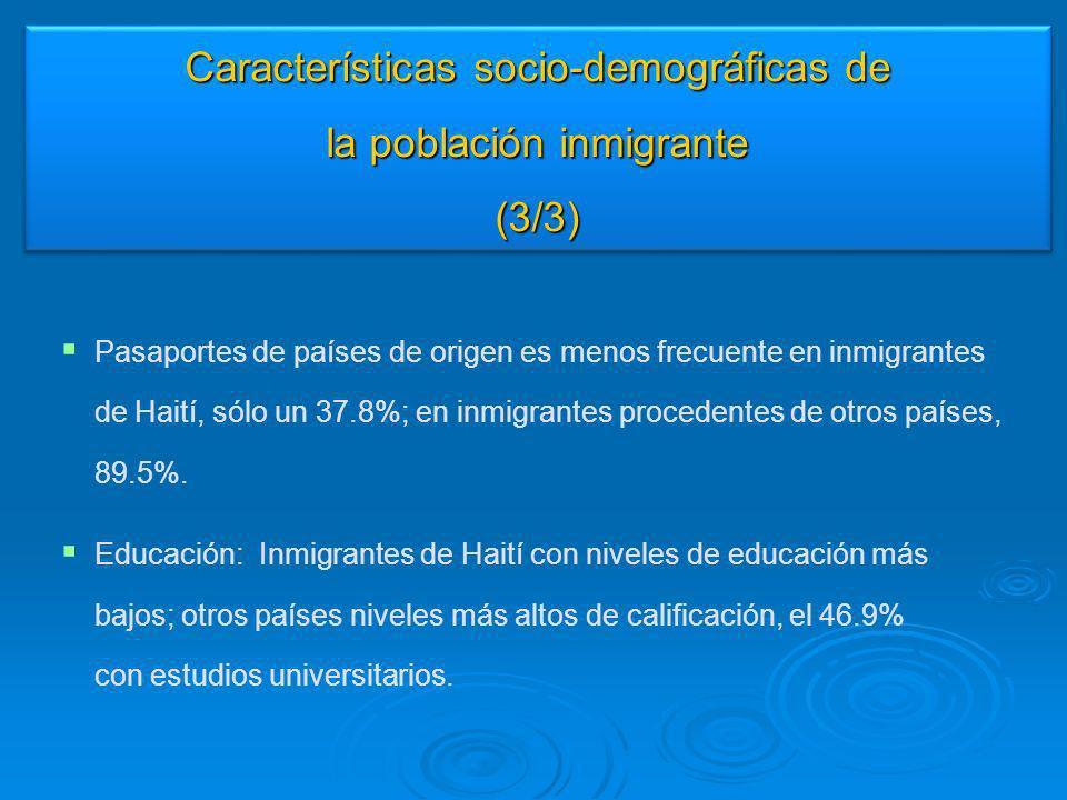 Características socio-demográficas de la población inmigrante (3/3)
