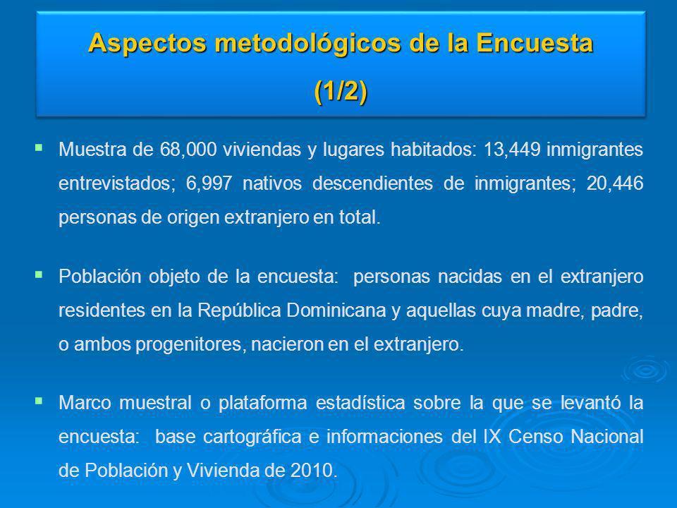 Aspectos metodológicos de la Encuesta (1/2)