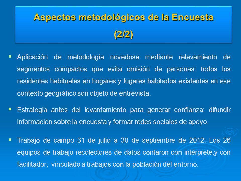 Aspectos metodológicos de la Encuesta (2/2)