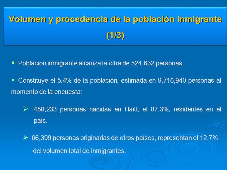 Volumen y procedencia de la población inmigrante (1/3)