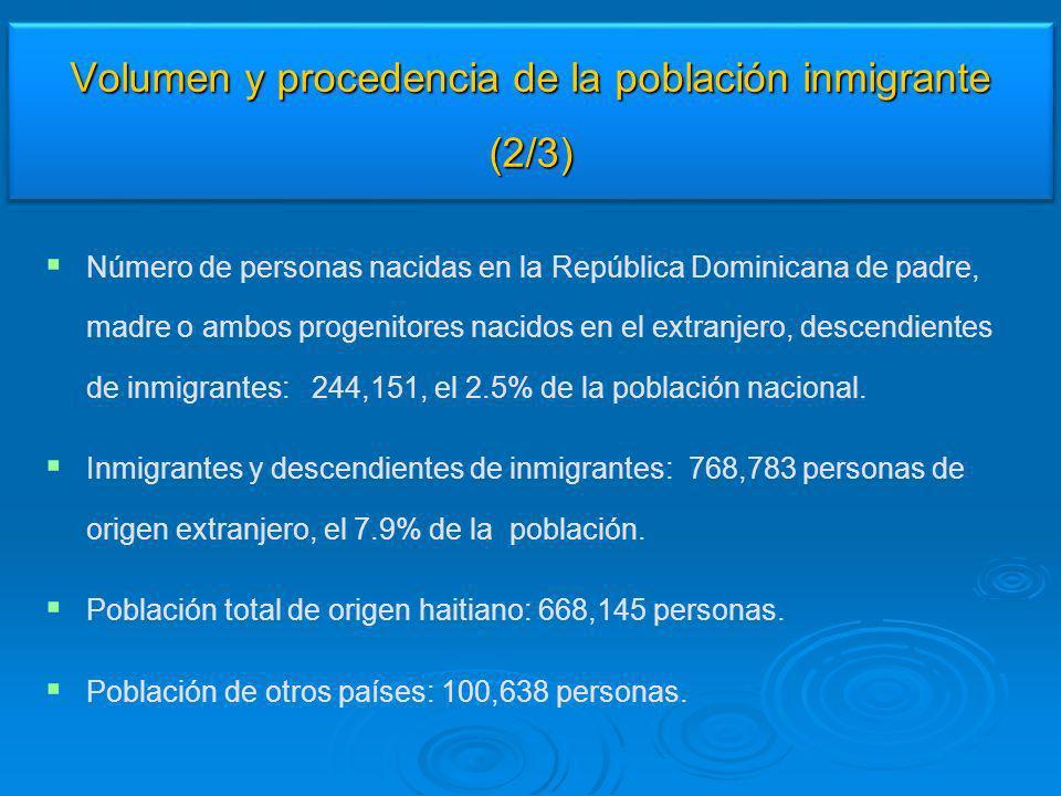 Volumen y procedencia de la población inmigrante (2/3)